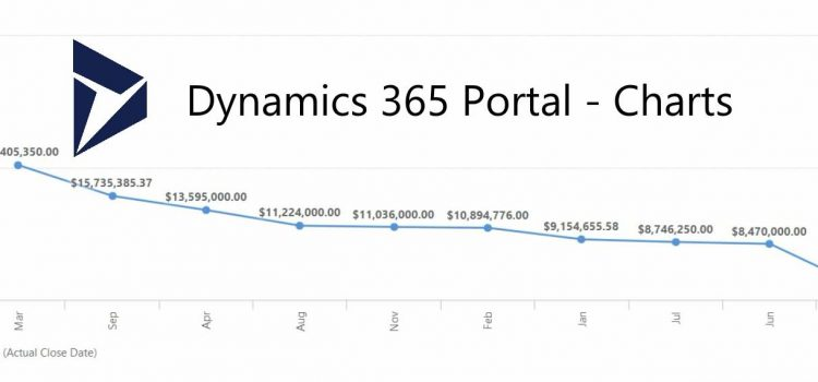 [Video – How To] Display a Dynamics 365 Chart inside Dynamics 365 Portals