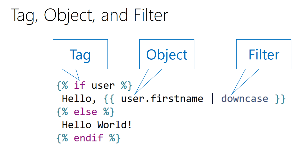 Liquid basics - tag - object - filter