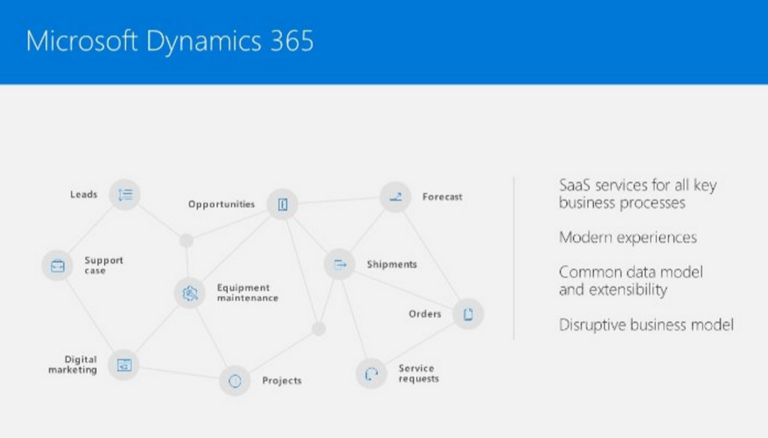 Satya Nadella's LinkedIn Post – Reinventing Business Processes